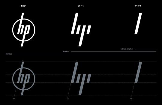 hp_mb_logo_explain_chart