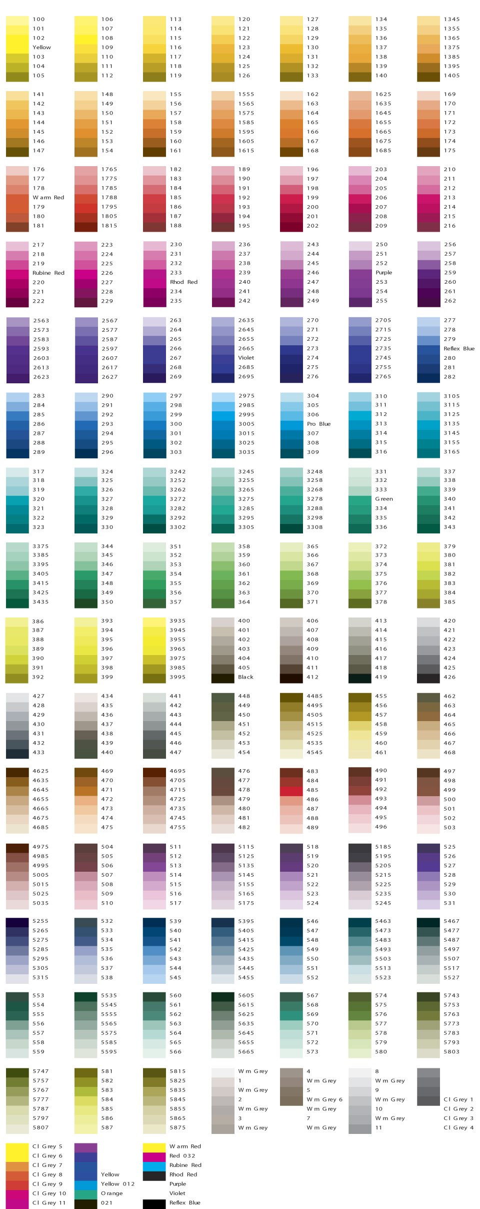 Pantone Formula Guide Solid Coated Chart